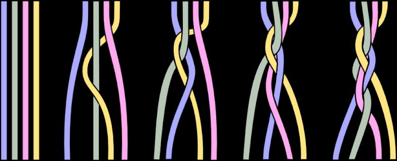 Плетение из четырех прядей